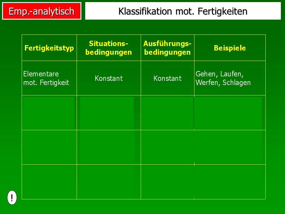 Emp.-analytisch Klassifikation mot. Fertigkeiten !