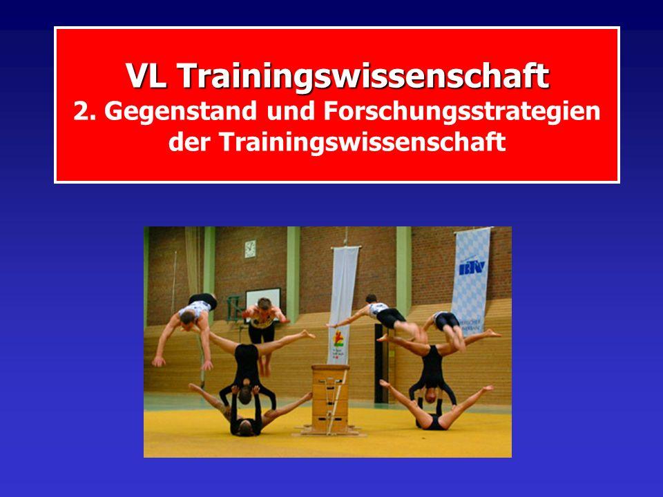 VL Trainingswissenschaft VL Trainingswissenschaft 2.