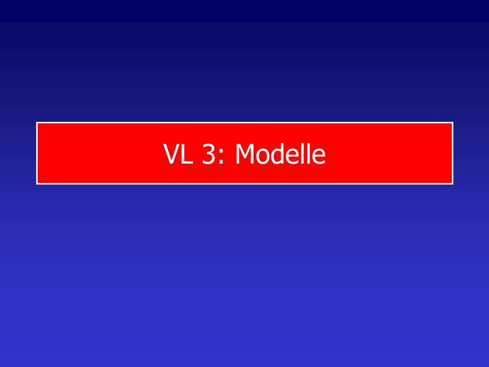 Repetitorium Skizzieren Sie das Leistungsmodell von Messing & Lames und veranschaulichen Sie die Subsysteme.