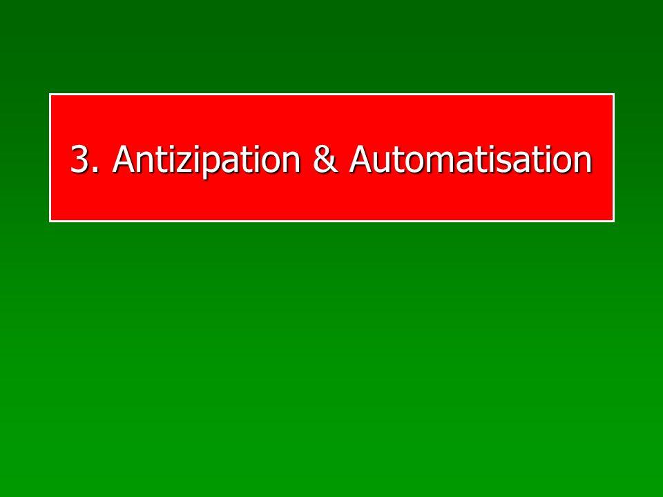 3. Antizipation & Automatisation