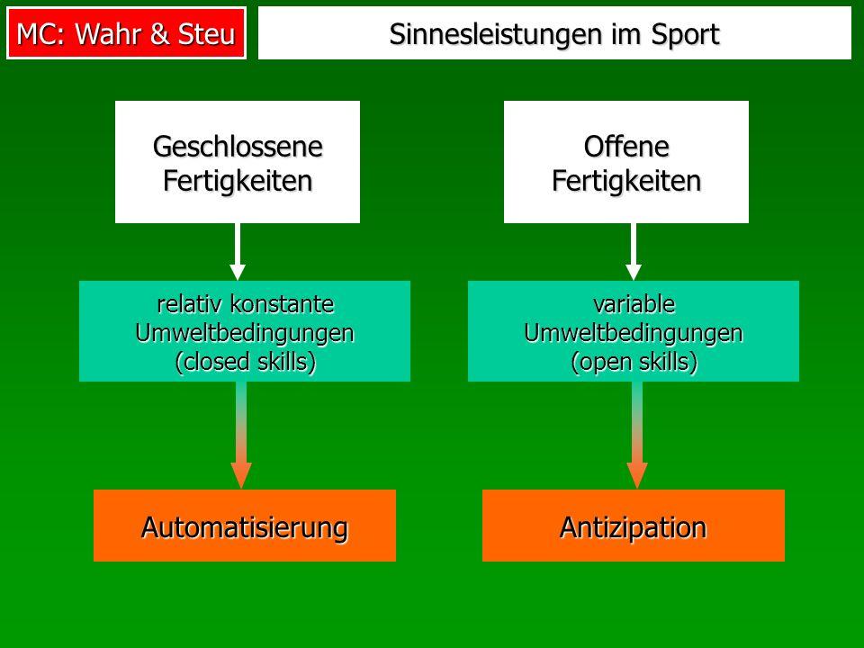 MC: Wahr & Steu Sinnesleistungen im Sport GeschlosseneFertigkeitenOffeneFertigkeiten relativ konstante Umweltbedingungen (closed skills) variableUmwel
