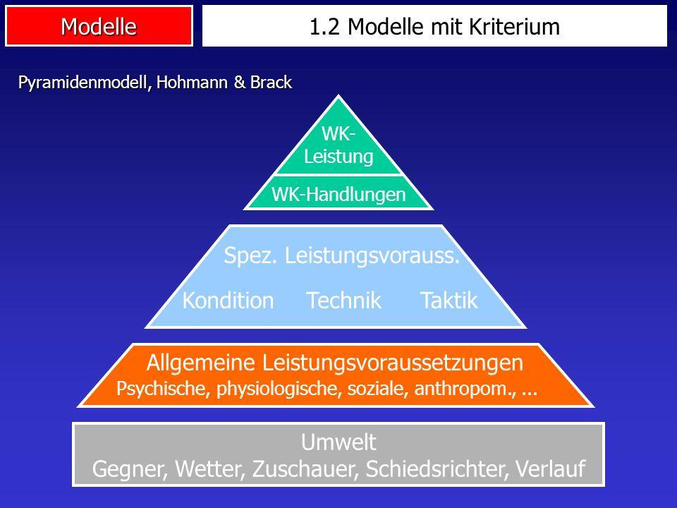 Modelle1.2 Modelle mit Kriterium WK- Leistung WK-Handlungen Spez. Leistungsvorauss. KonditionTechnikTaktik Allgemeine Leistungsvoraussetzungen Psychis