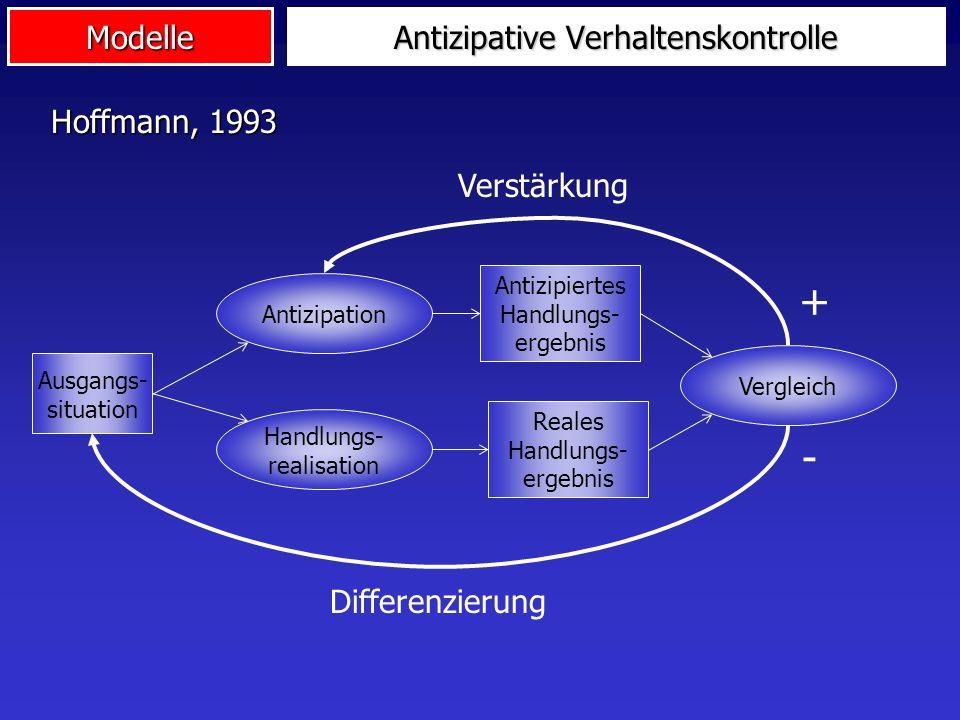 Modelle Antizipative Verhaltenskontrolle Ausgangs- situation Antizipiertes Handlungs- ergebnis Antizipation Reales Handlungs- ergebnis Handlungs- real