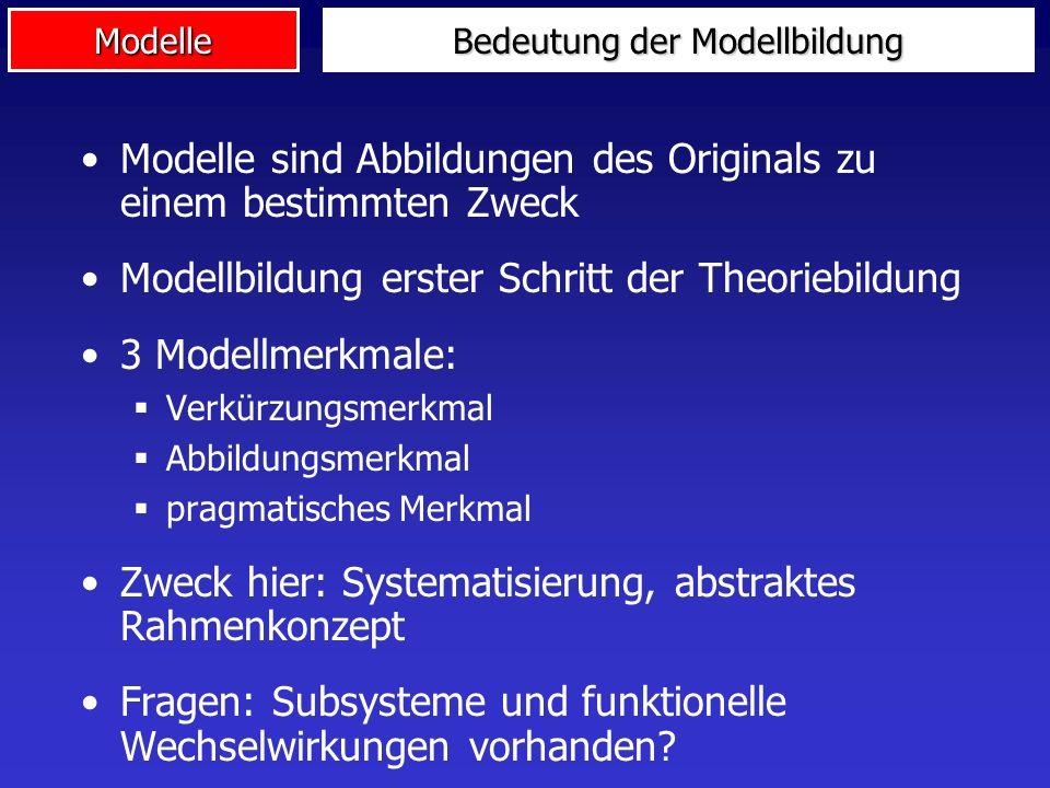 Modelle Bedeutung der Modellbildung Modelle sind Abbildungen des Originals zu einem bestimmten Zweck Modellbildung erster Schritt der Theoriebildung 3
