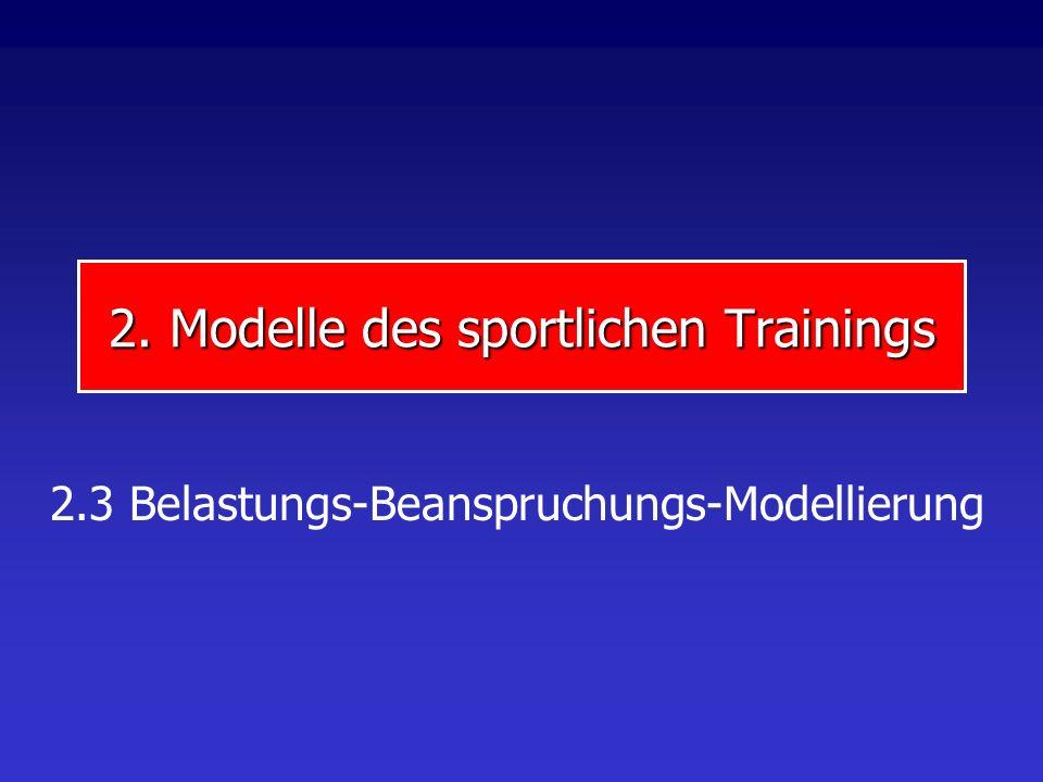 2. Modelle des sportlichen Trainings 2.3 Belastungs-Beanspruchungs-Modellierung