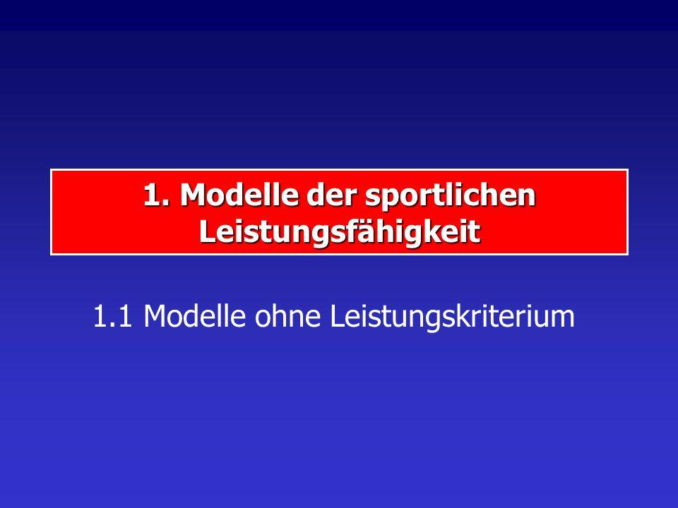 1. Modelle der sportlichen Leistungsfähigkeit 1.1 Modelle ohne Leistungskriterium