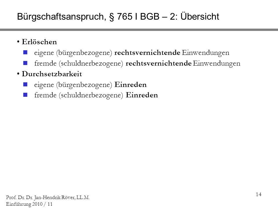 14 Prof. Dr. Dr. Jan-Hendrik Röver, LL.M. Einführung 2010 / 11 Bürgschaftsanspruch, § 765 I BGB – 2: Übersicht Erlöschen eigene (bürgenbezogene) recht