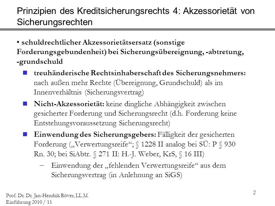 2 Prof. Dr. Dr. Jan-Hendrik Röver, LL.M. Einführung 2010 / 11 Prinzipien des Kreditsicherungsrechts 4: Akzessorietät von Sicherungsrechten schuldrecht