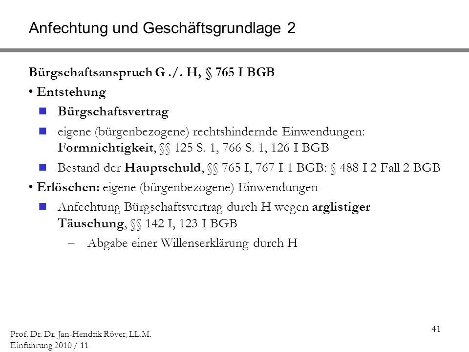 41 Prof. Dr. Dr. Jan-Hendrik Röver, LL.M. Einführung 2010 / 11 Anfechtung und Geschäftsgrundlage 2 Bürgschaftsanspruch G./. H, § 765 I BGB Entstehung