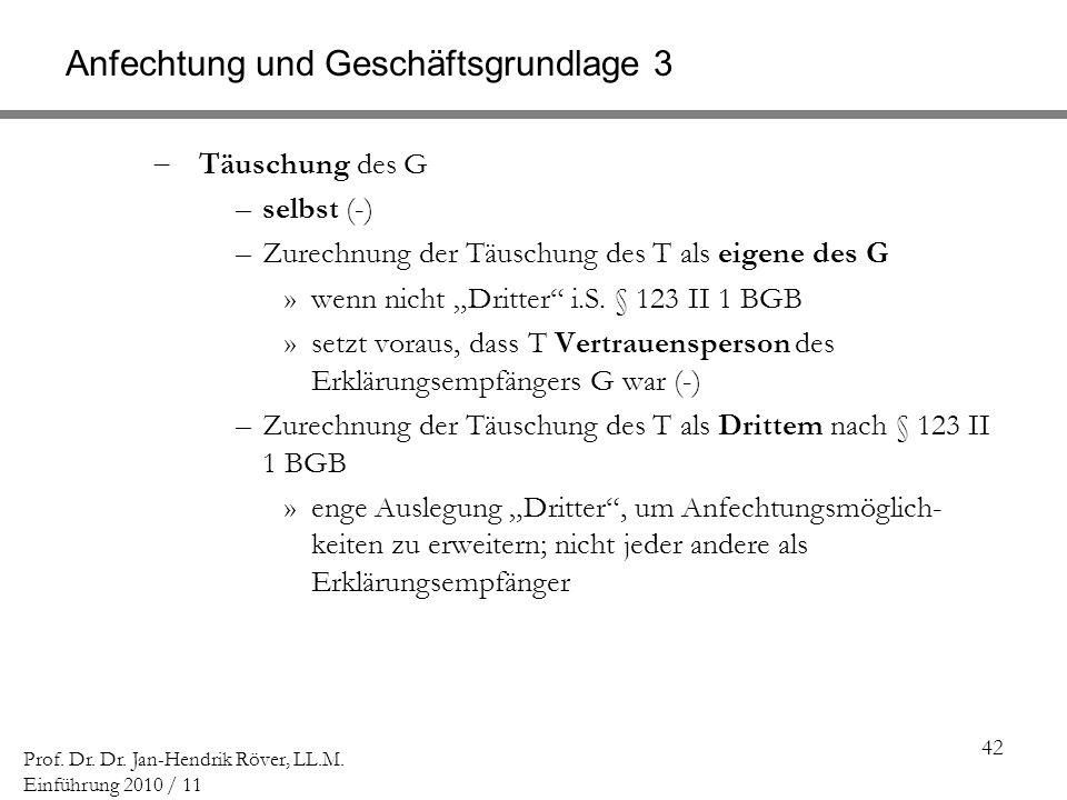 42 Prof. Dr. Dr. Jan-Hendrik Röver, LL.M. Einführung 2010 / 11 Anfechtung und Geschäftsgrundlage 3 Täuschung des G –selbst (-) –Zurechnung der Täuschu