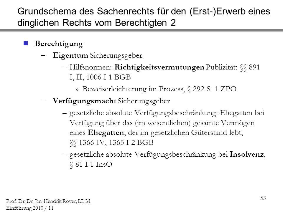 53 Prof. Dr. Dr. Jan-Hendrik Röver, LL.M. Einführung 2010 / 11 Grundschema des Sachenrechts für den (Erst-)Erwerb eines dinglichen Rechts vom Berechti