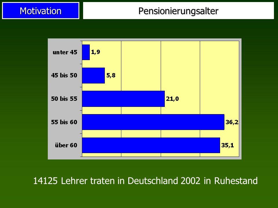 MotivationPensionierungsalter 14125 Lehrer traten in Deutschland 2002 in Ruhestand