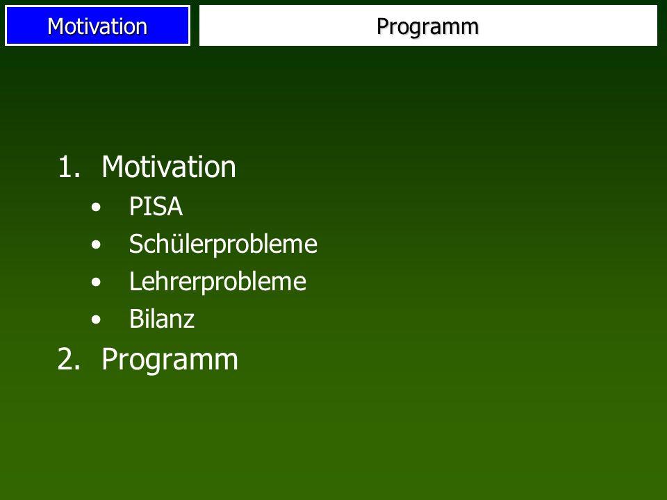 MotivationProgramm 1.Motivation PISA Schülerprobleme Lehrerprobleme Bilanz 2.Programm