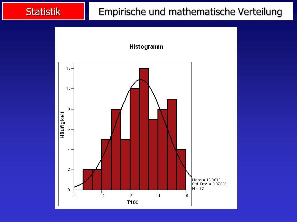 Statistik Empirische und mathematische Verteilung