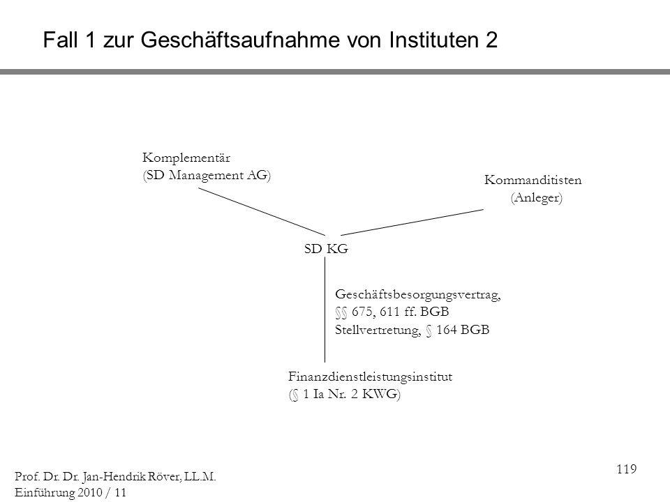 119 Prof. Dr. Dr. Jan-Hendrik Röver, LL.M. Einführung 2010 / 11 Fall 1 zur Geschäftsaufnahme von Instituten 2 Komplementär (SD Management AG) SD KG Fi