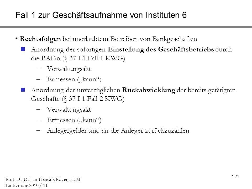 123 Prof. Dr. Dr. Jan-Hendrik Röver, LL.M. Einführung 2010 / 11 Fall 1 zur Geschäftsaufnahme von Instituten 6 Rechtsfolgen bei unerlaubtem Betreiben v