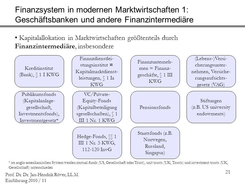 21 Prof. Dr. Dr. Jan-Hendrik Röver, LL.M. Einführung 2010 / 11 Finanzsystem in modernen Marktwirtschaften 1: Geschäftsbanken und andere Finanzintermed