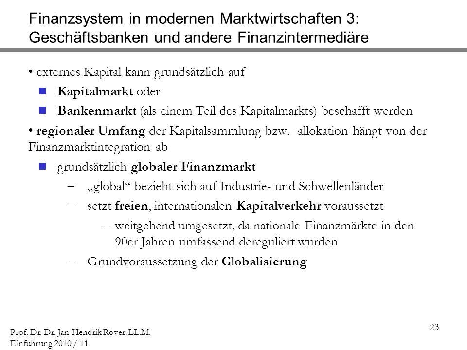 23 Prof. Dr. Dr. Jan-Hendrik Röver, LL.M. Einführung 2010 / 11 Finanzsystem in modernen Marktwirtschaften 3: Geschäftsbanken und andere Finanzintermed