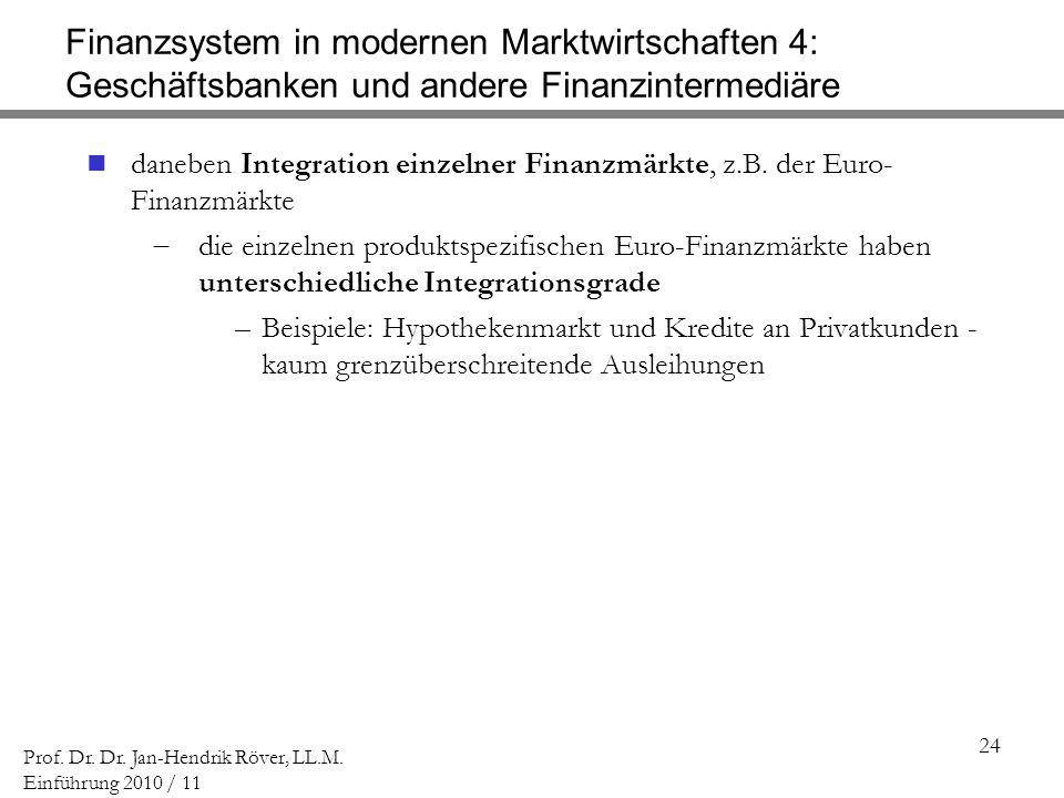 24 Prof. Dr. Dr. Jan-Hendrik Röver, LL.M. Einführung 2010 / 11 Finanzsystem in modernen Marktwirtschaften 4: Geschäftsbanken und andere Finanzintermed