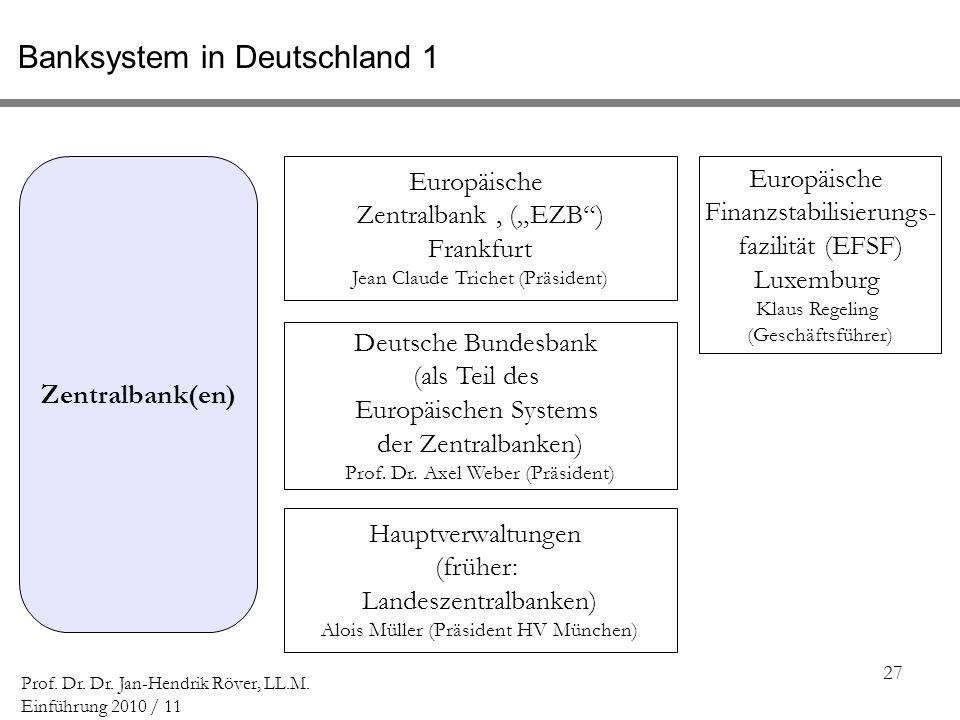 27 Prof. Dr. Dr. Jan-Hendrik Röver, LL.M. Einführung 2010 / 11 Banksystem in Deutschland 1 Zentralbank(en) Europäische Zentralbank, (EZB) Frankfurt Je