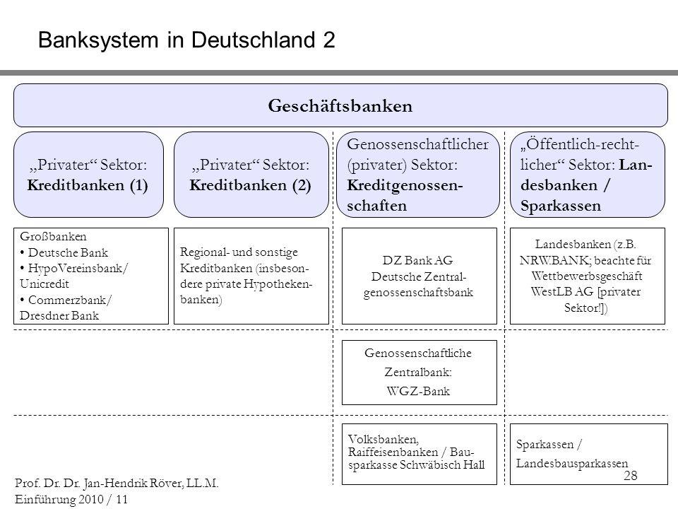 28 Prof. Dr. Dr. Jan-Hendrik Röver, LL.M. Einführung 2010 / 11 Banksystem in Deutschland 2 Geschäftsbanken Privater Sektor: Kreditbanken (1) Privater