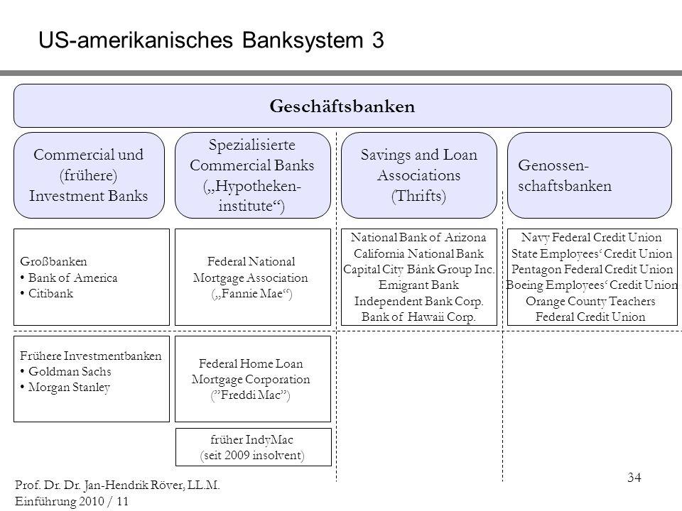 34 Prof. Dr. Dr. Jan-Hendrik Röver, LL.M. Einführung 2010 / 11 US-amerikanisches Banksystem 3 Geschäftsbanken Commercial und (frühere) Investment Bank