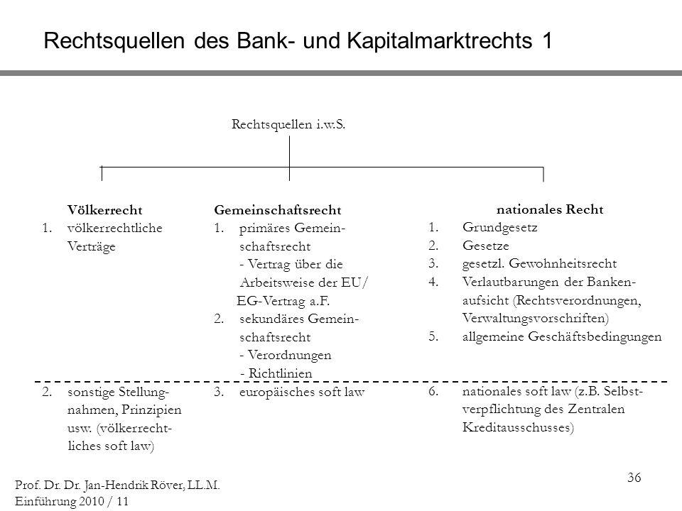 36 Prof. Dr. Dr. Jan-Hendrik Röver, LL.M. Einführung 2010 / 11 Rechtsquellen des Bank- und Kapitalmarktrechts 1 Rechtsquellen i.w.S. Völkerrecht 1.völ