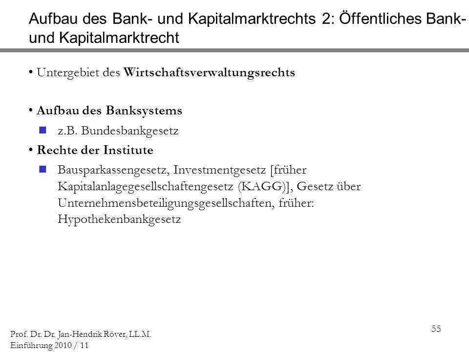 55 Prof. Dr. Dr. Jan-Hendrik Röver, LL.M. Einführung 2010 / 11 Aufbau des Bank- und Kapitalmarktrechts 2: Öffentliches Bank- und Kapitalmarktrecht Unt
