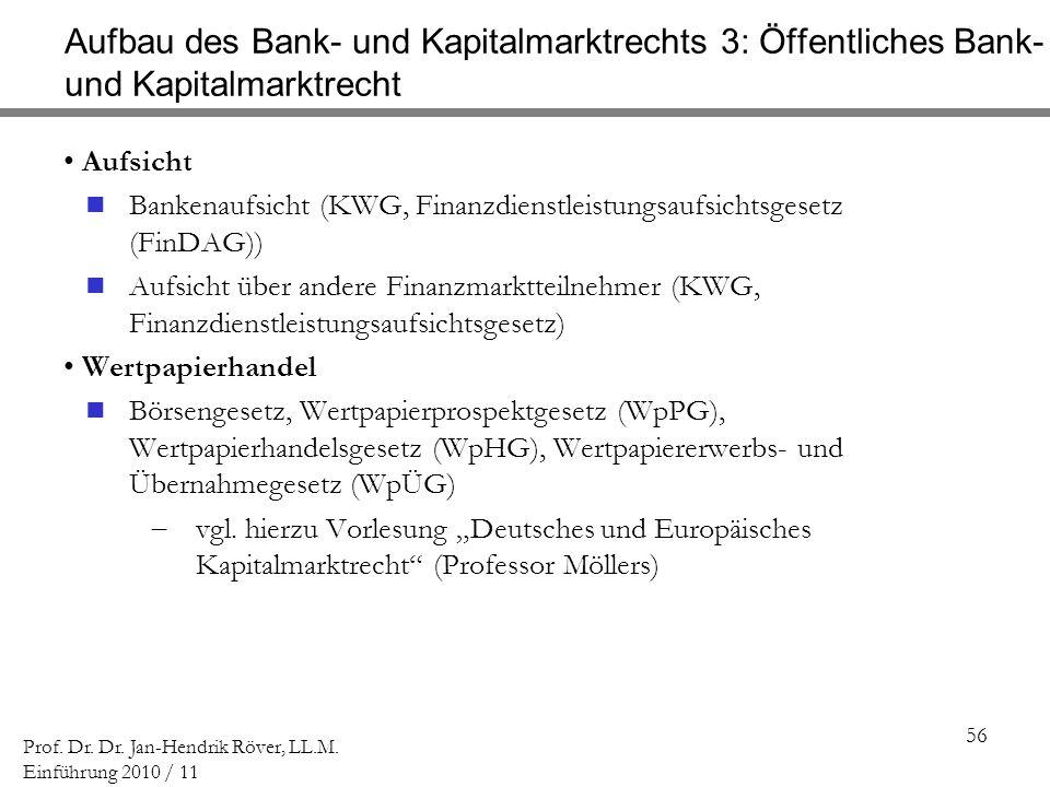 56 Prof. Dr. Dr. Jan-Hendrik Röver, LL.M. Einführung 2010 / 11 Aufbau des Bank- und Kapitalmarktrechts 3: Öffentliches Bank- und Kapitalmarktrecht Auf