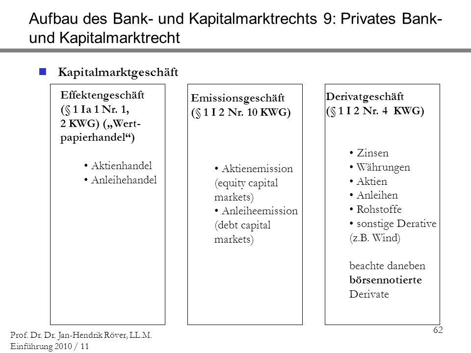 62 Prof. Dr. Dr. Jan-Hendrik Röver, LL.M. Einführung 2010 / 11 Aufbau des Bank- und Kapitalmarktrechts 9: Privates Bank- und Kapitalmarktrecht Kapital