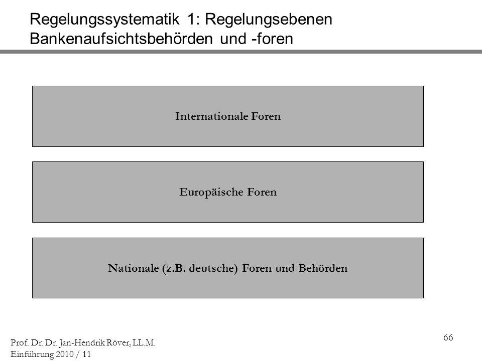66 Prof. Dr. Dr. Jan-Hendrik Röver, LL.M. Einführung 2010 / 11 Regelungssystematik 1: Regelungsebenen Bankenaufsichtsbehörden und -foren International
