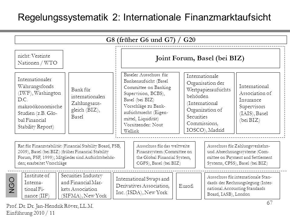 67 Prof. Dr. Dr. Jan-Hendrik Röver, LL.M. Einführung 2010 / 11 Regelungssystematik 2: Internationale Finanzmarktaufsicht Internationaler Währungsfonds