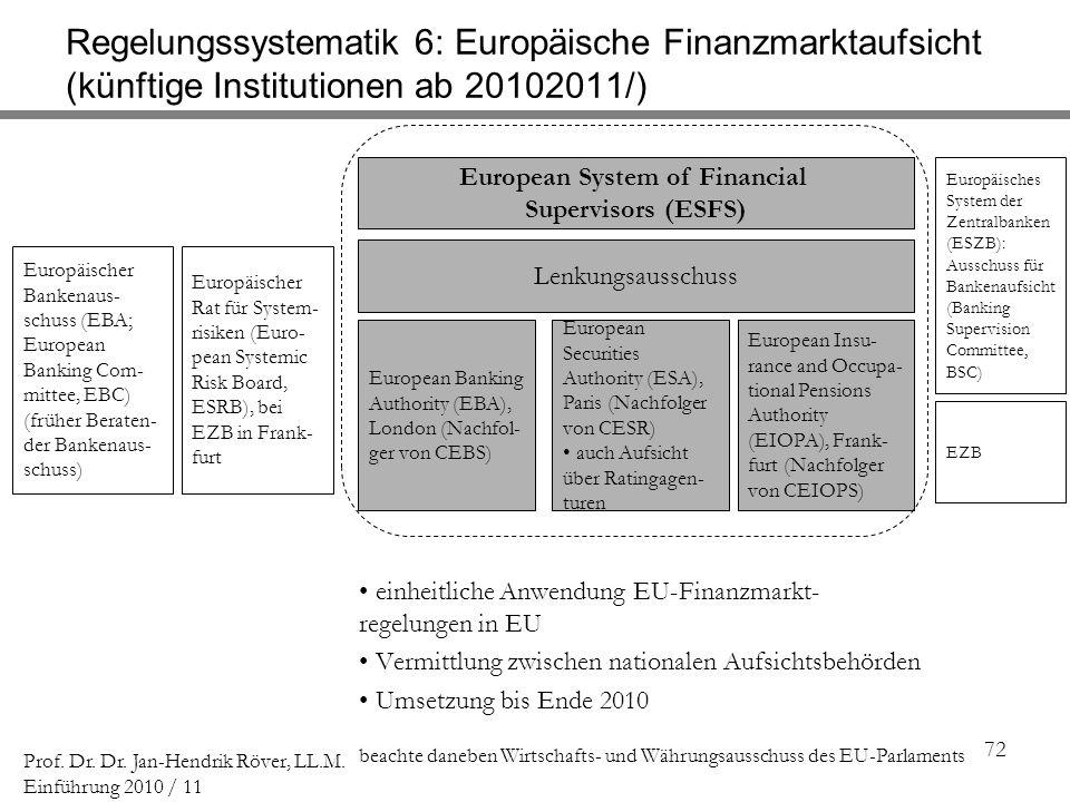 72 Prof. Dr. Dr. Jan-Hendrik Röver, LL.M. Einführung 2010 / 11 Regelungssystematik 6: Europäische Finanzmarktaufsicht (künftige Institutionen ab 20102