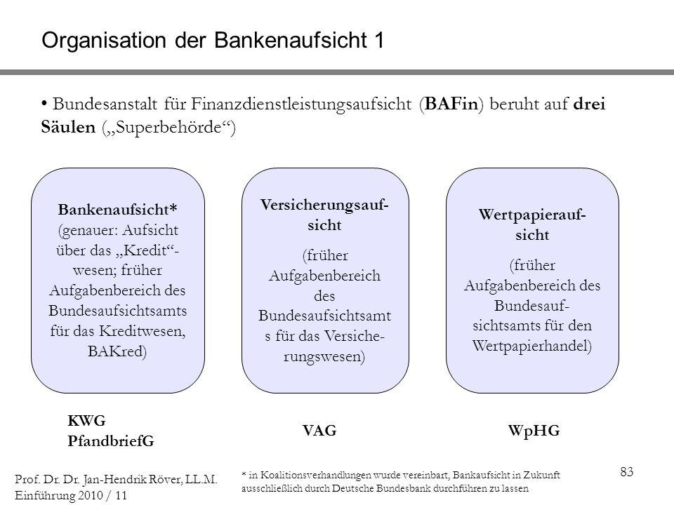 83 Prof. Dr. Dr. Jan-Hendrik Röver, LL.M. Einführung 2010 / 11 Organisation der Bankenaufsicht 1 Bundesanstalt für Finanzdienstleistungsaufsicht (BAFi