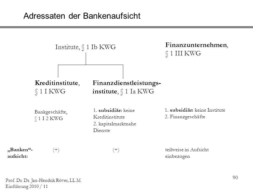 90 Prof. Dr. Dr. Jan-Hendrik Röver, LL.M. Einführung 2010 / 11 Adressaten der Bankenaufsicht Institute, § 1 Ib KWG Finanzunternehmen, § 1 III KWG Kred