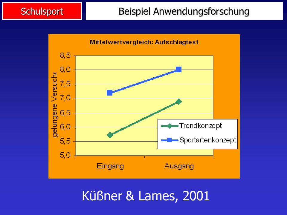 Schulsport Beispiel Anwendungsforschung Küßner & Lames, 2001