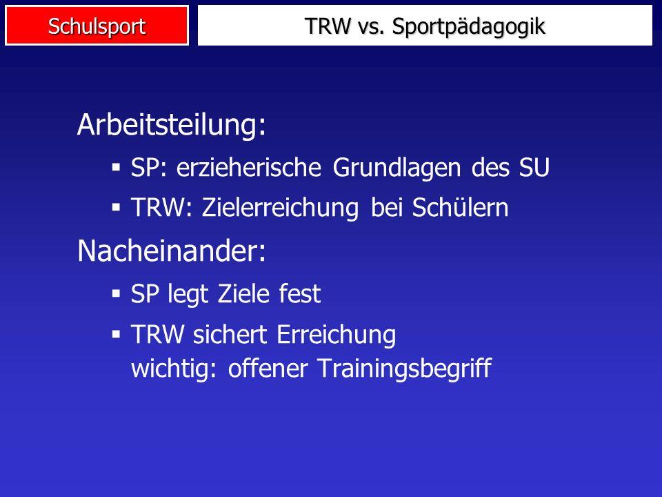 Schulsport Arbeitsteilung: SP: erzieherische Grundlagen des SU TRW: Zielerreichung bei Schülern Nacheinander: SP legt Ziele fest TRW sichert Erreichun