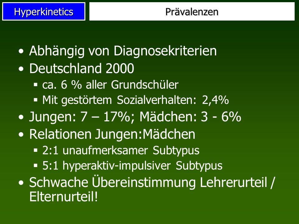 HyperkineticsPrävalenzen Abhängig von Diagnosekriterien Deutschland 2000 ca. 6 % aller Grundschüler Mit gestörtem Sozialverhalten: 2,4% Jungen: 7 – 17