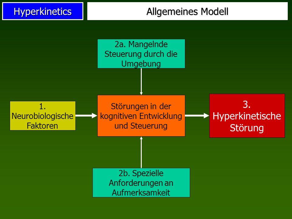 Hyperkinetics Allgemeines Modell 2a. Mangelnde Steuerung durch die Umgebung 1. Neurobiologische Faktoren 2b. Spezielle Anforderungen an Aufmerksamkeit