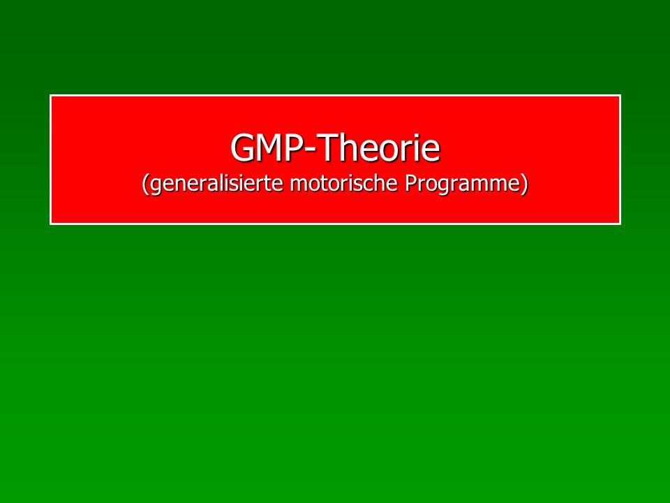 GMP-Theorie (generalisierte motorische Programme)