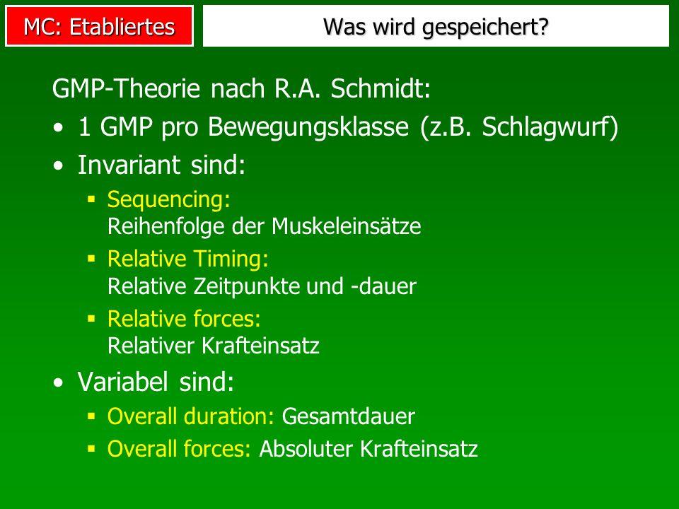 MC: Etabliertes Was wird gespeichert? GMP-Theorie nach R.A. Schmidt: 1 GMP pro Bewegungsklasse (z.B. Schlagwurf) Invariant sind: Sequencing: Reihenfol