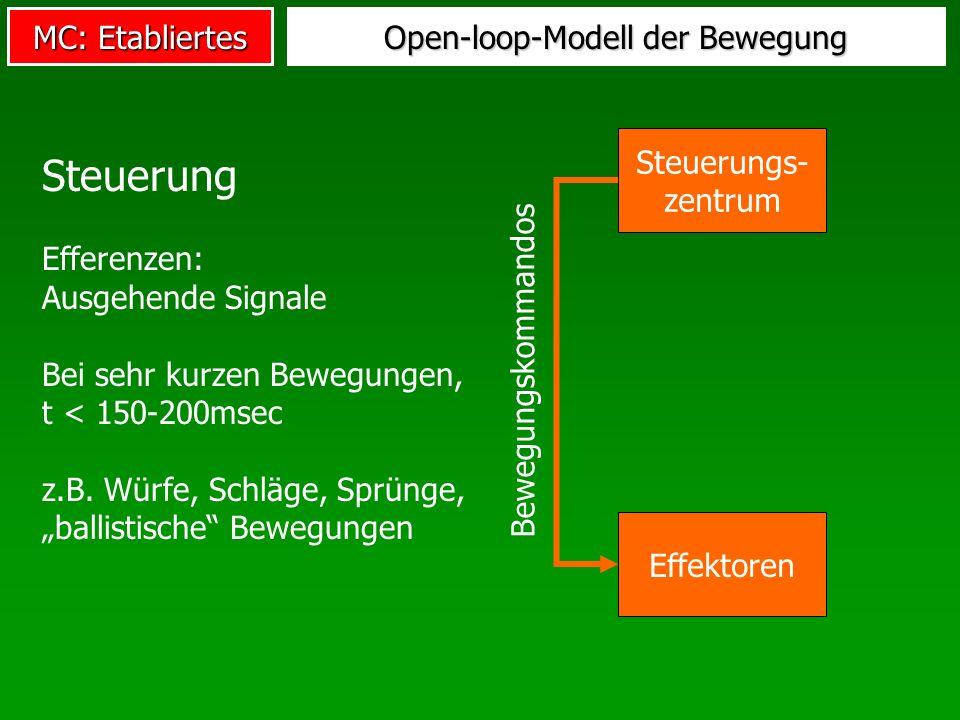 MC: Etabliertes Open-loop-Modell der Bewegung Steuerungs- zentrum Effektoren Bewegungskommandos Steuerung Efferenzen: Ausgehende Signale Bei sehr kurz