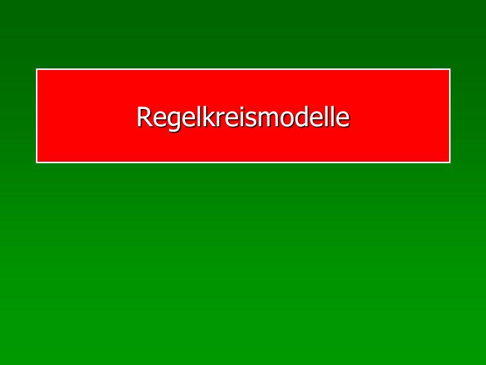 MC: Etabliertes Handlungsziel Steuerung-Regelung (efferente Impulsgebung) Bewegungsausführung Programmierung Regelkreis der Bewegungskoordination Informationsaufbereitung (Afferenzsynthese) Störgrößen Umwelt (Boden, Geräte, Wasser, Schnee) Soll-Istwert-Vergleich