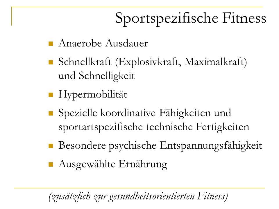Anaerobe Ausdauer Schnellkraft (Explosivkraft, Maximalkraft) und Schnelligkeit Hypermobilität Spezielle koordinative Fähigkeiten und sportartspezifische technische Fertigkeiten Besondere psychische Entspannungsfähigkeit Ausgewählte Ernährung Wie nennt man all diese Aspekte.