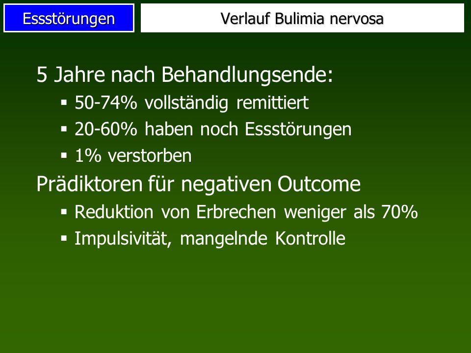 Essstörungen Verlauf Bulimia nervosa 5 Jahre nach Behandlungsende: 50-74% vollständig remittiert 20-60% haben noch Essstörungen 1% verstorben Prädikto