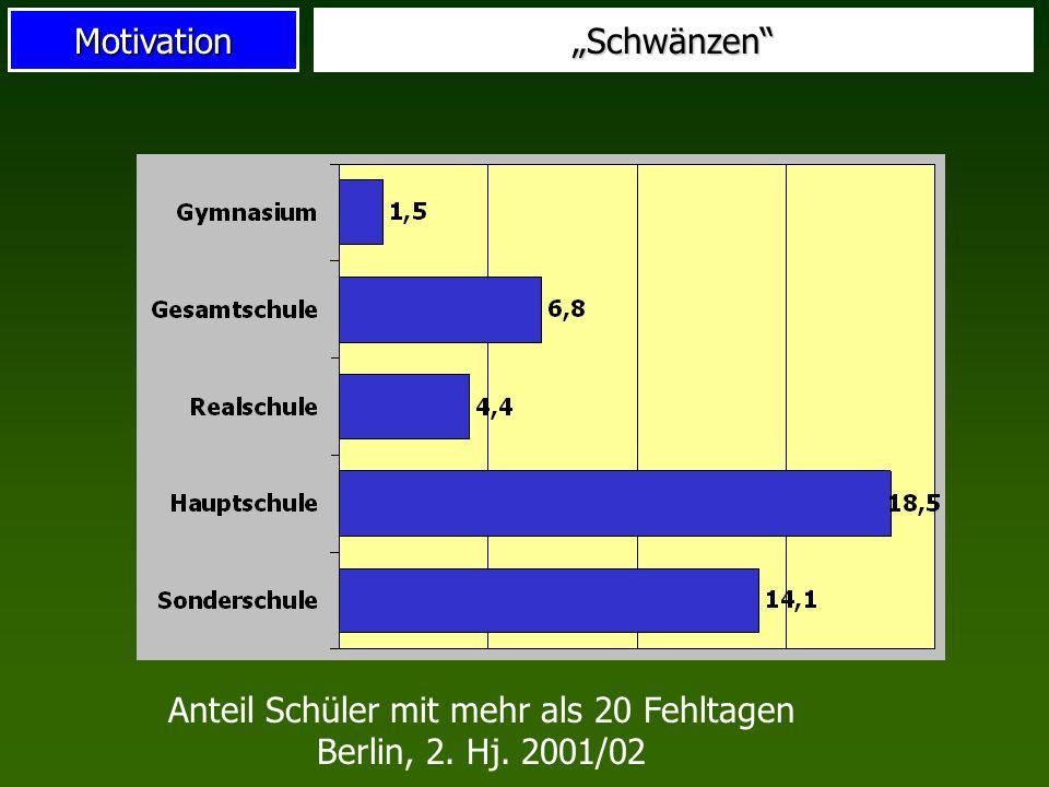 MotivationSchwänzen Anteil Schüler mit mehr als 20 Fehltagen Berlin, 2. Hj. 2001/02