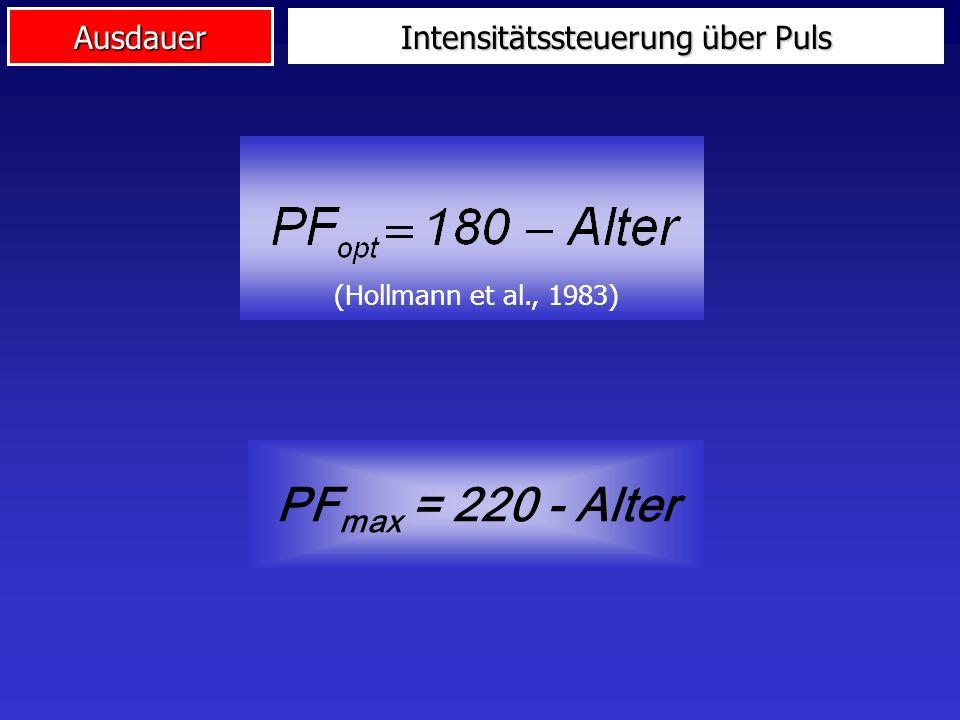 Ausdauer Intensitätssteuerung über Puls (Hollmann et al., 1983) PF max = 220 - Alter