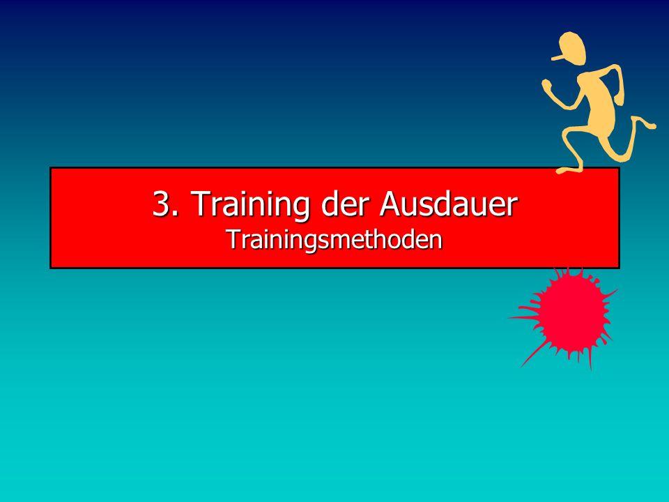 3. Training der Ausdauer Trainingsmethoden