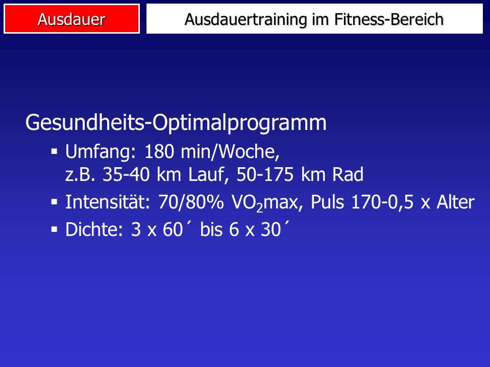 Ausdauer Ausdauertraining im Fitness-Bereich Gesundheits-Optimalprogramm Umfang: 180 min/Woche, z.B.