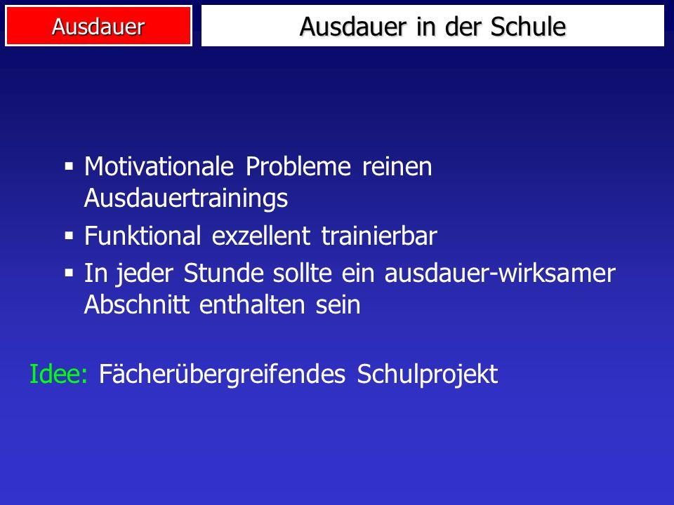 Ausdauer Ausdauer in der Schule Motivationale Probleme reinen Ausdauertrainings Funktional exzellent trainierbar In jeder Stunde sollte ein ausdauer-w